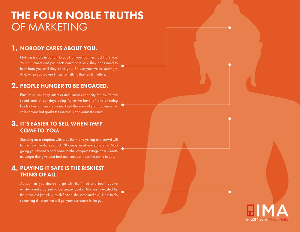 The 4 Noble Truths of Marketing