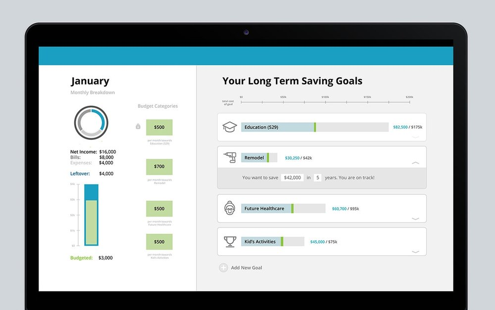 This was our final dashboard. The left side is the customer's monthly breakdown. Teal represents their leftover money after bills and expenses are taken from their net income. Green is what is getting budgeted towards savings goals. Each row is a different goal, and on the right side, it shows how much progress you've made towards that goal. You can change the amount and timeline anytime you like.