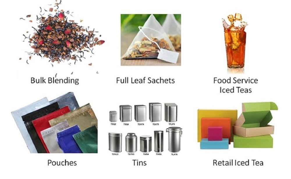 Manufacturing Summary.jpg