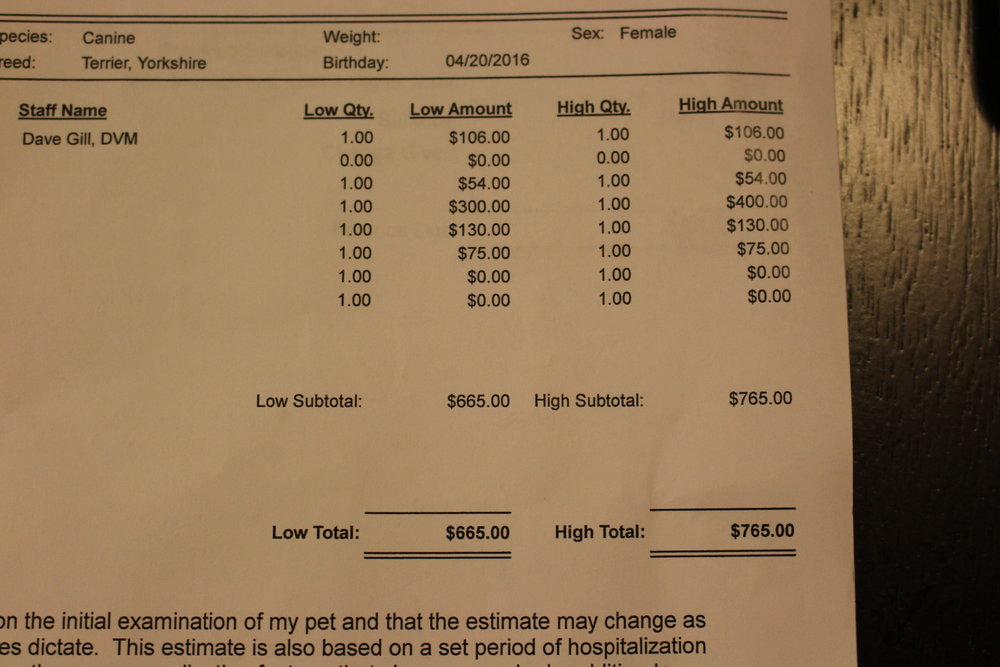 The estimated vet bill