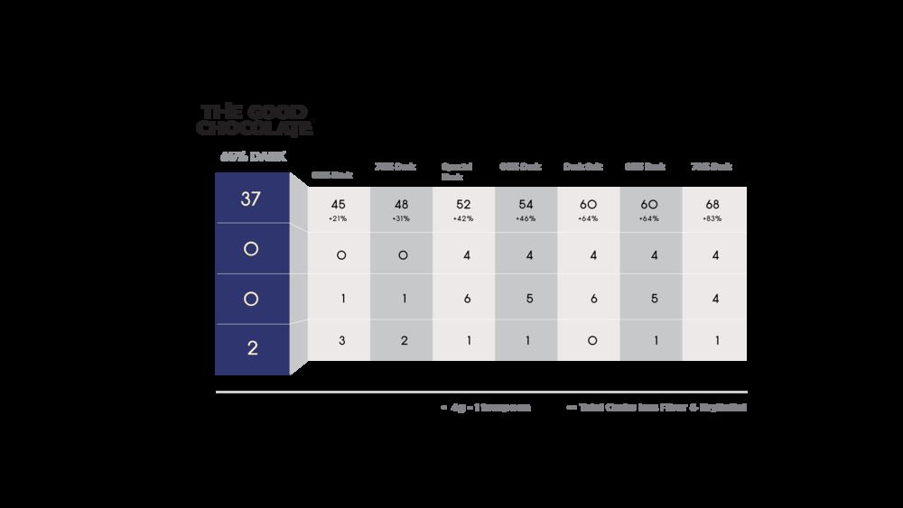 GC_comparison_charts v2-01.png