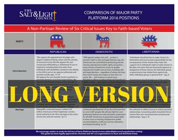 Party Platform Comparison (Long)