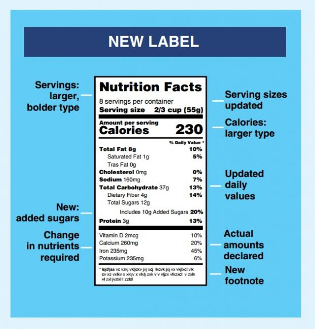 READ THE BACK NUTRITION LABLE!