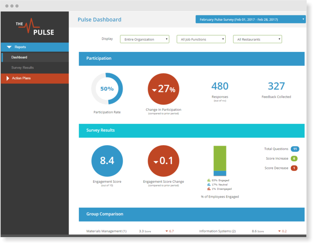 Pulse Dashboard Screenshot.png