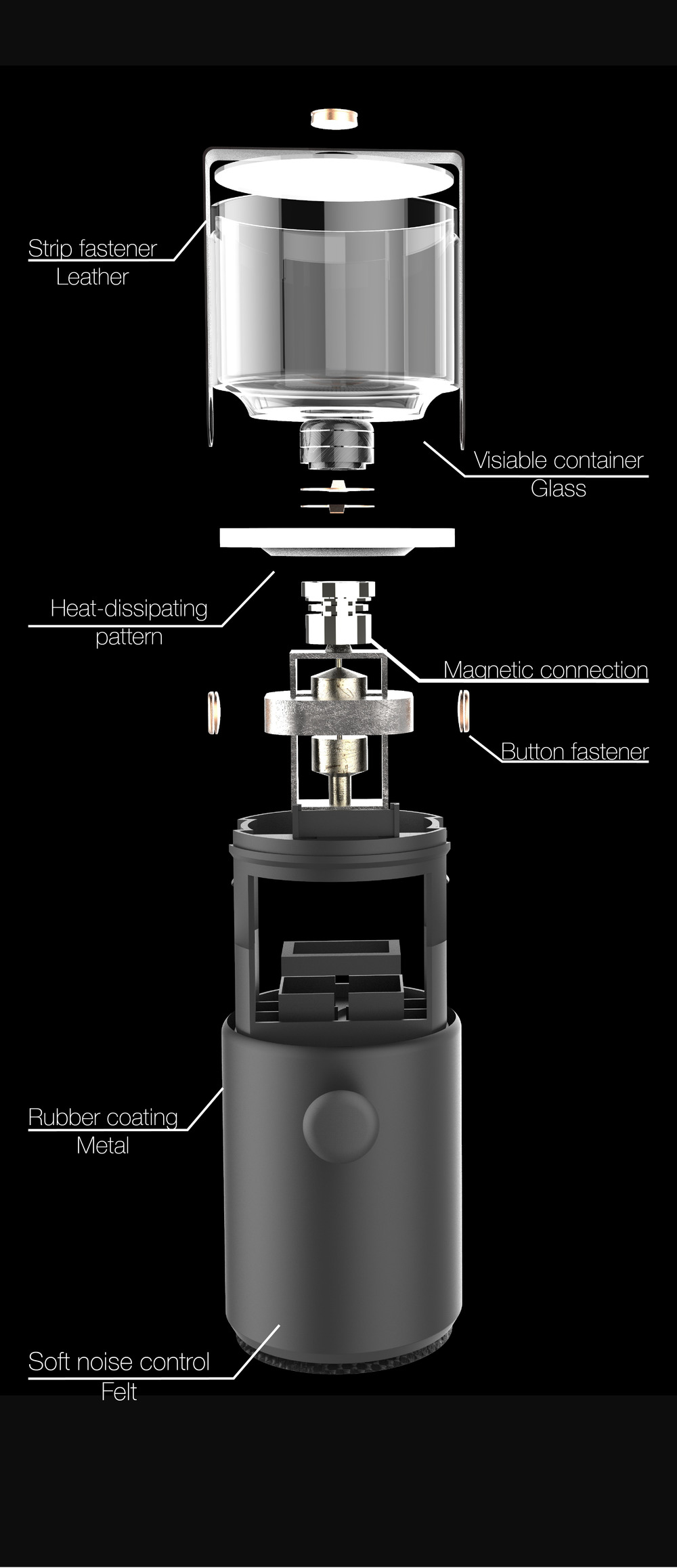 coffee grinder project 2.jpg
