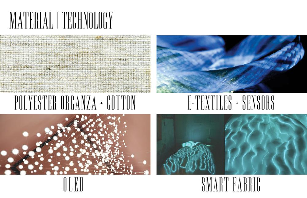 wearable tech 3.jpg
