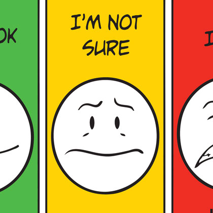 Stoplight pain scale