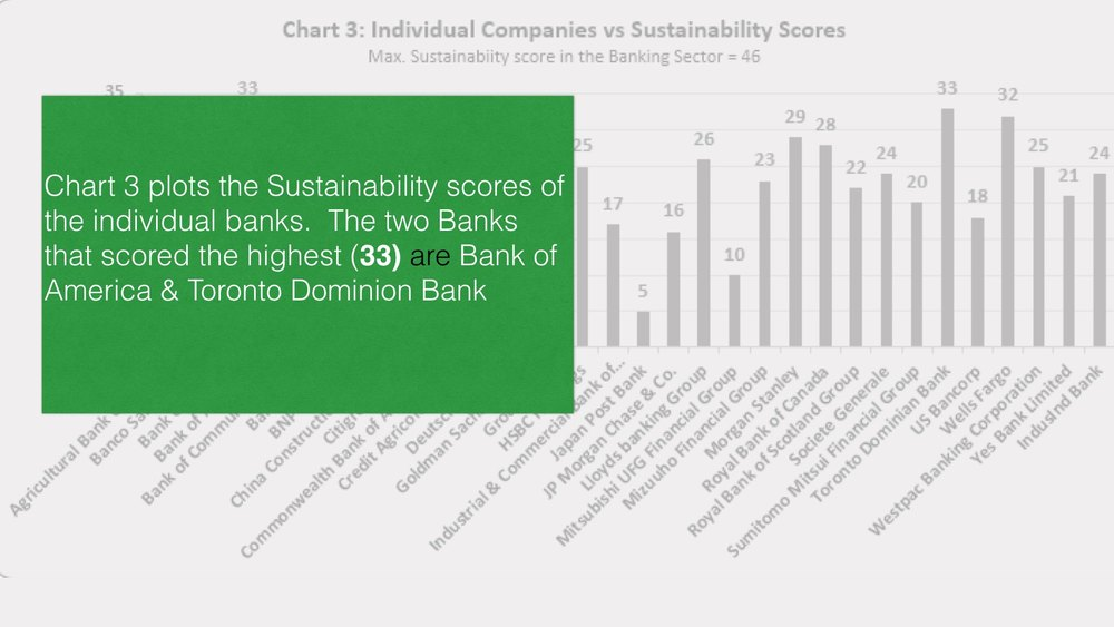 Maturitymodelblog-Banking-1(of)8.009.jpeg