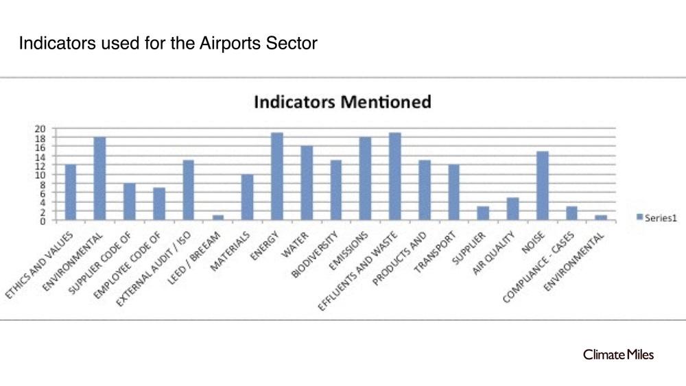 2 Airport-maturity model .jpg