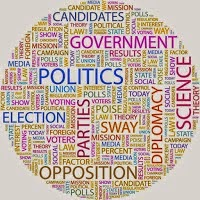Word cloud around the word Politics