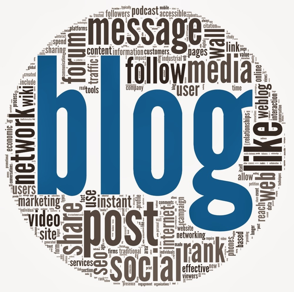 "Word cloud in grey letters with ""blog"" in large blue print dominating"