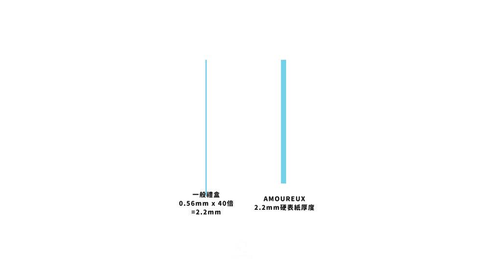 AMOUREUX-禮盒設計(2).jpg