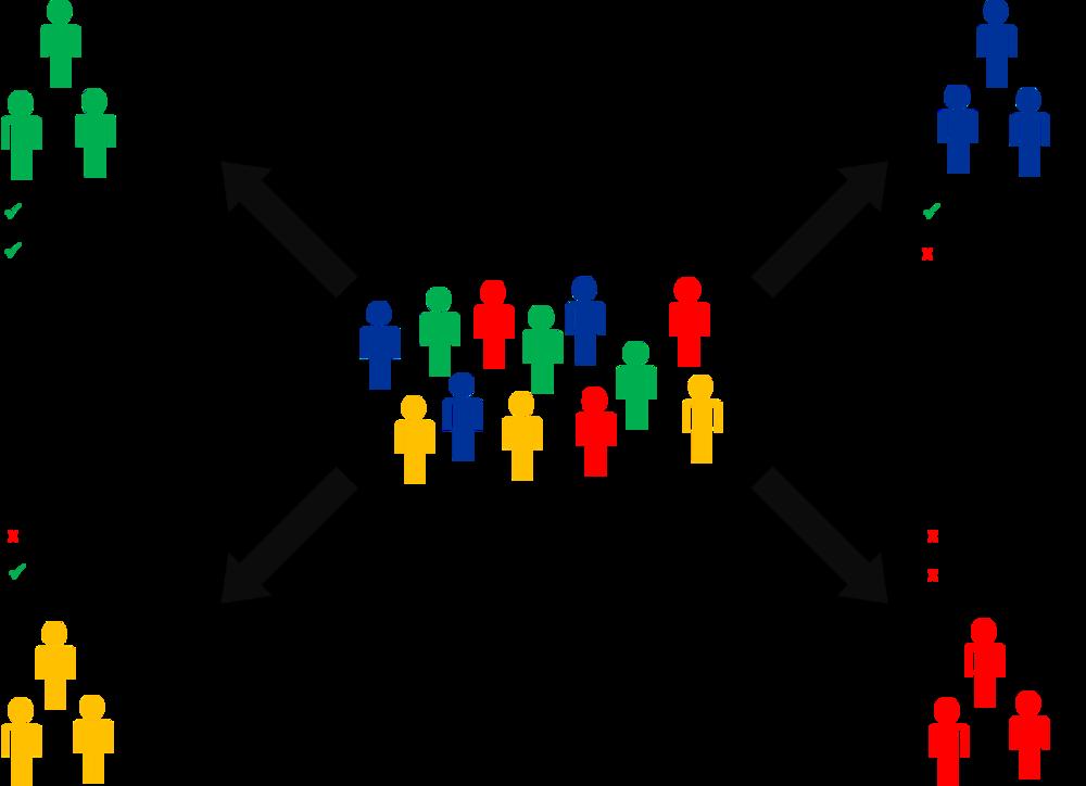 pharmacogenetics groups.png