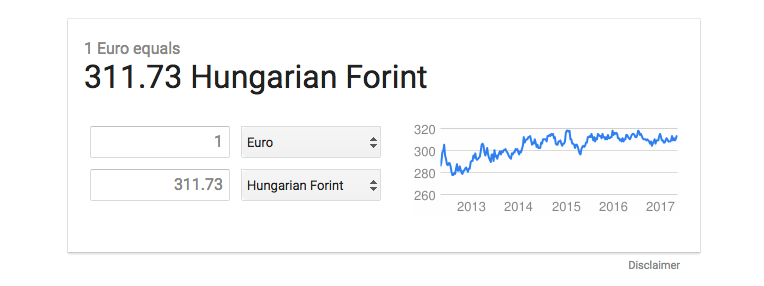 The confusing conversion rate from 1 Euro to HUF | Courtesy of Google