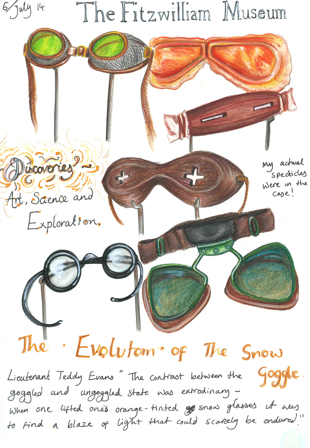 Evolution of the Snow Goggle