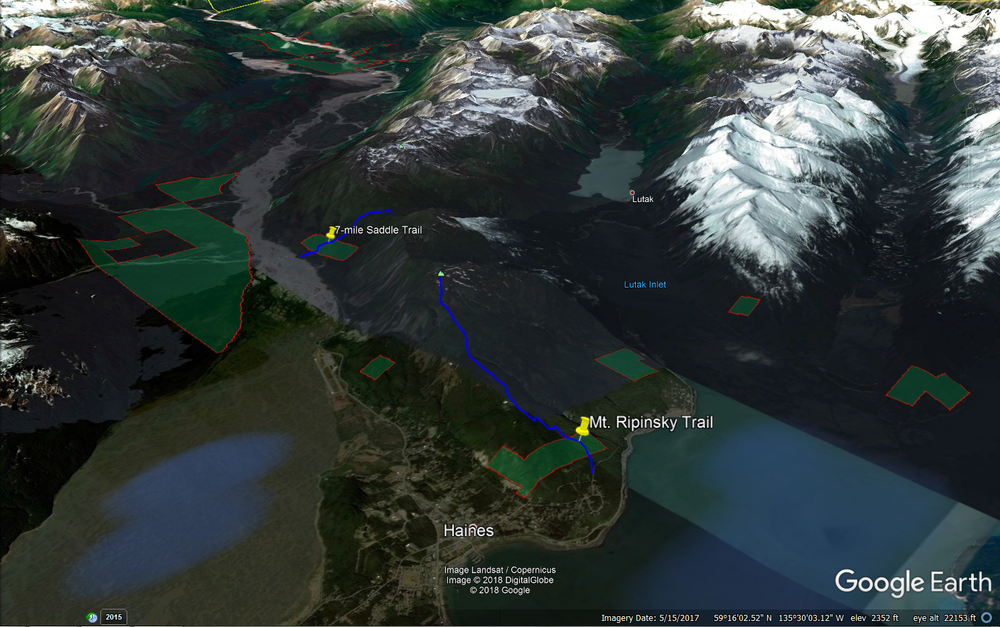 Haines overview