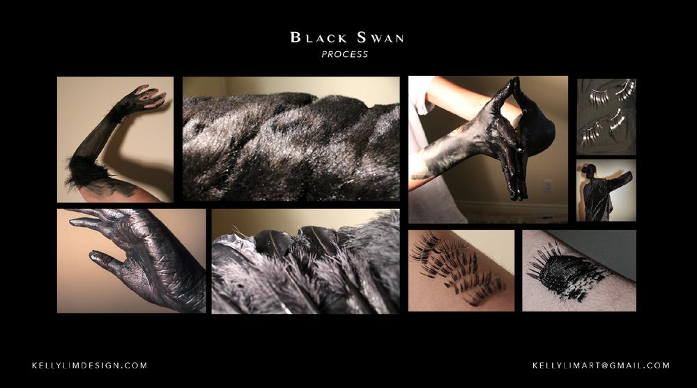 BlackSwanProcessbyKellyLim