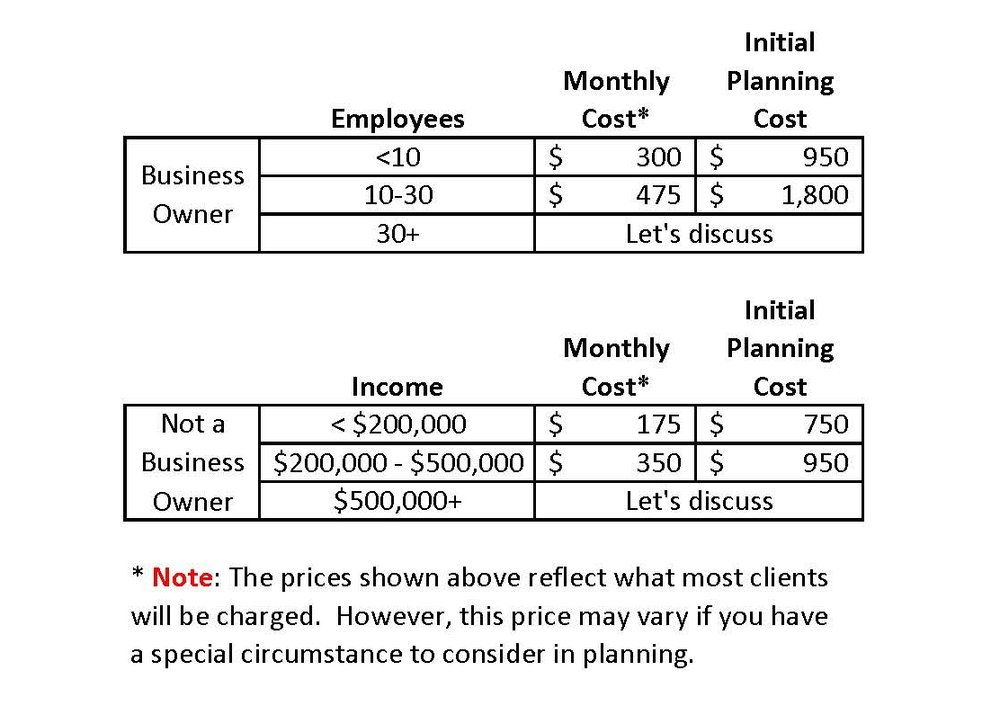 New pricing and presentation thoughts - 11-7-17.jpg