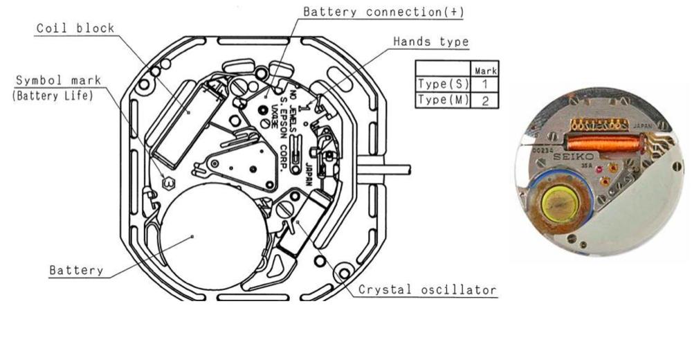 Quartz Vs. Mechanical — Escapement Inc