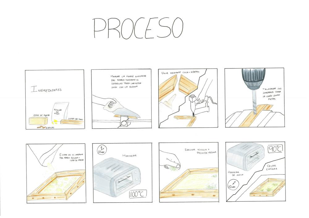 Proceso1.jpg