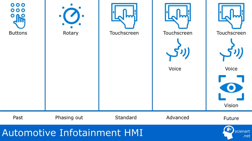 infotainment HMI.png