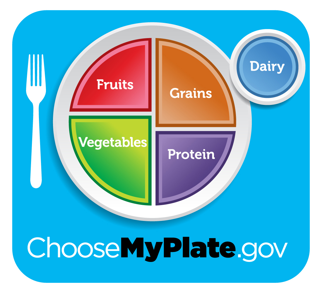 via choosemyplate.gov