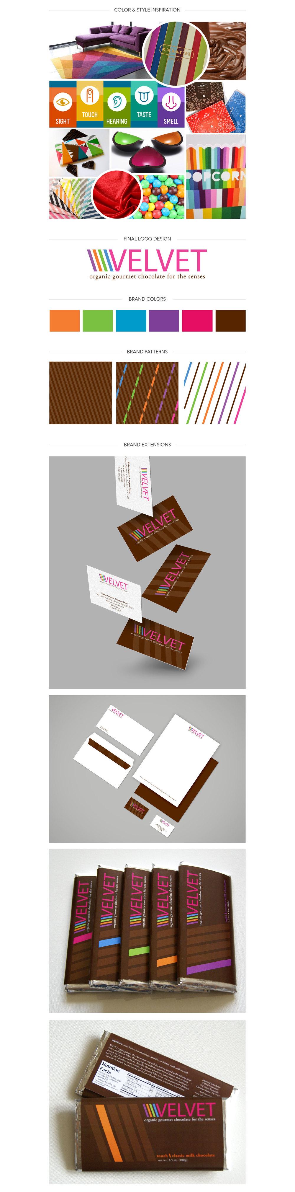 Velvet Chocolate Process-01.jpg