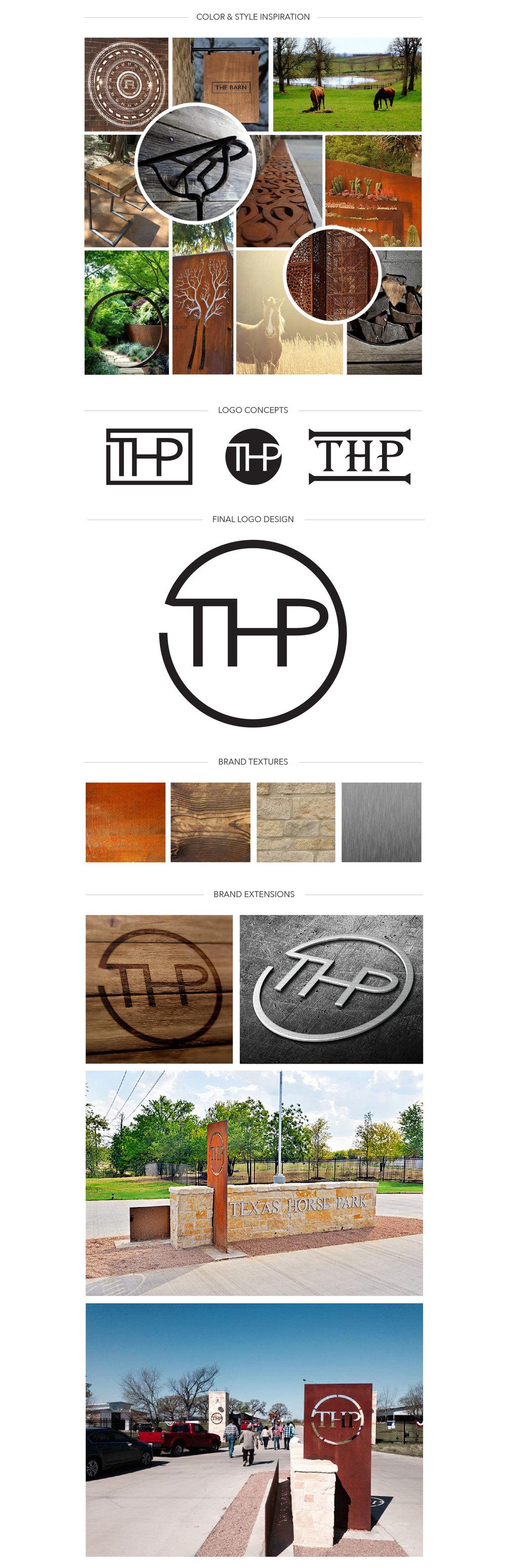 THP Process-01.jpg