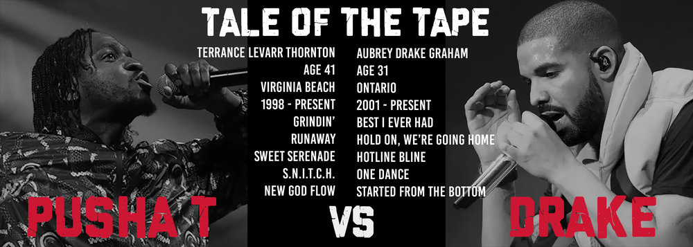 Tale of the Tape.jpg