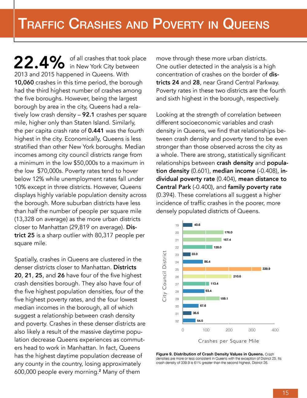 TransAlt_Report15.png