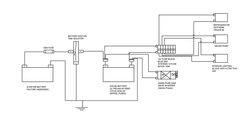?format=750w electrical system my story tale