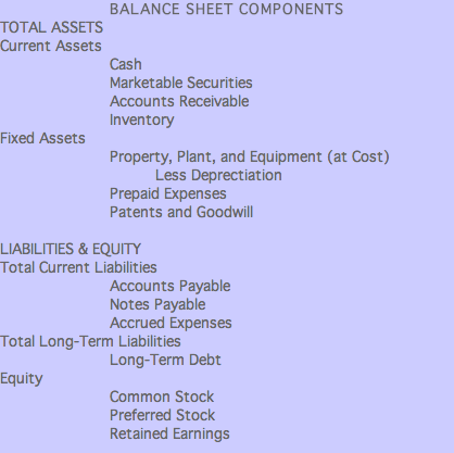Balance Sheet Basics Teenvestor