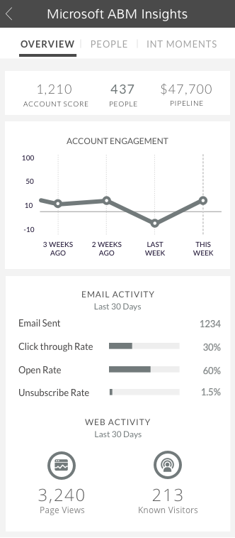 My Account Insights.png