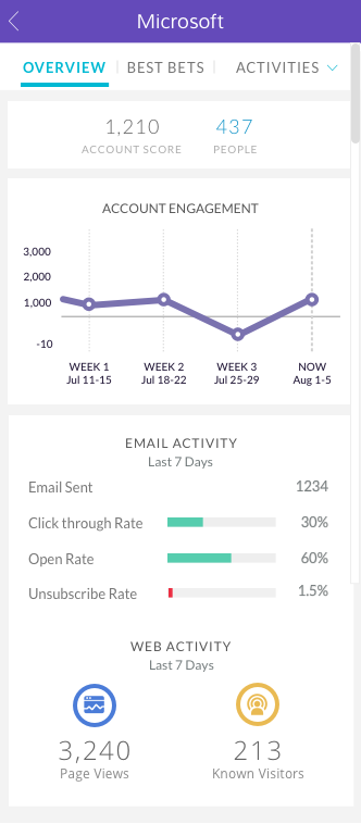 My Account Insights_HF.png