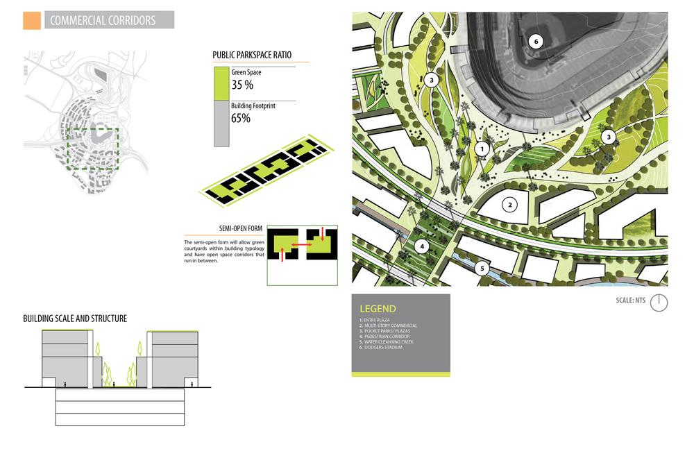 commercial corridors.jpg