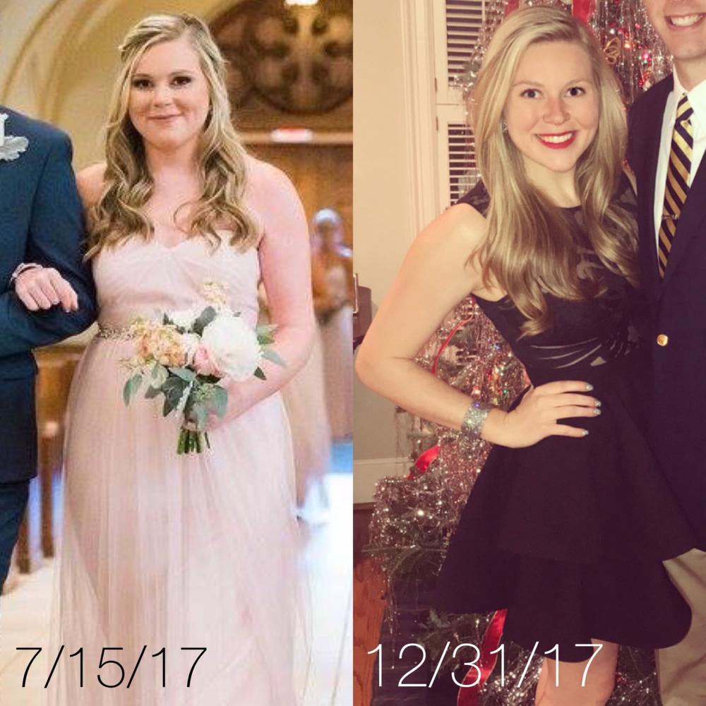 Blaine's Transformation
