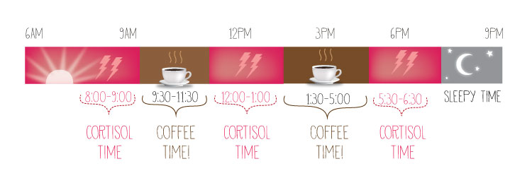 besttime4coffee2-i3coffee-jp.jpg