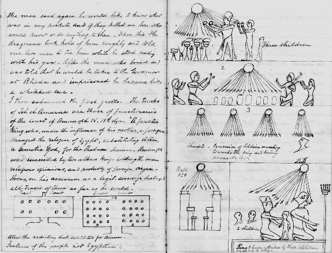 Travel Diary of John Pitcairn, Egypt, 1878