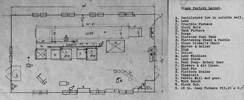 Figure 9: Plan of the Bryn Athyn glass factory, from a blueprint. In 2006 Carl Gunther (son of Ariel Gunther) confirmed that it represents the actual layout of the factory.