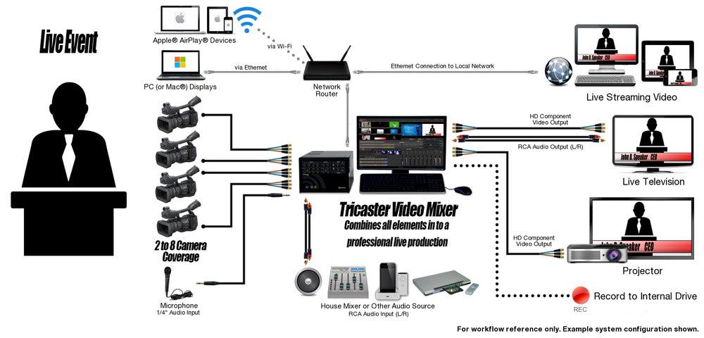 wiring home networks pdf auto electrical wiring diagramWiringdiagram Chevycorvette1965form Bk Web Sitesmpdf 5566 Kb #17