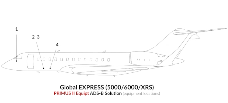 ADS-B Out Primus II Equipment Global Express