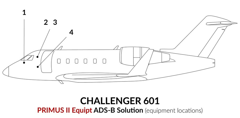 Challenger 601