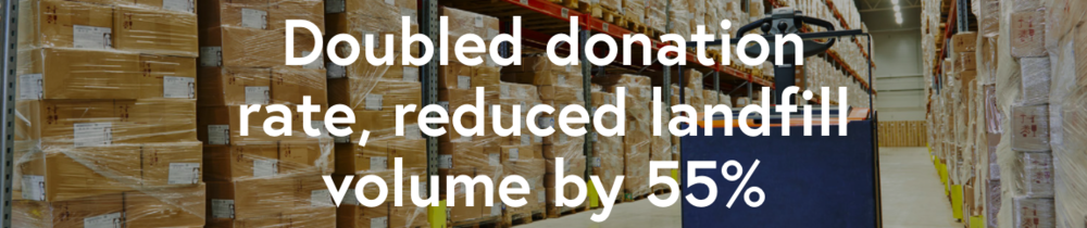 In 2017, a global food retailer partnered with Spoiler Alert to deploy a standardized approach for recovering value from its unsold inventory and reducing landfill-bound waste from its fulfillment centers.
