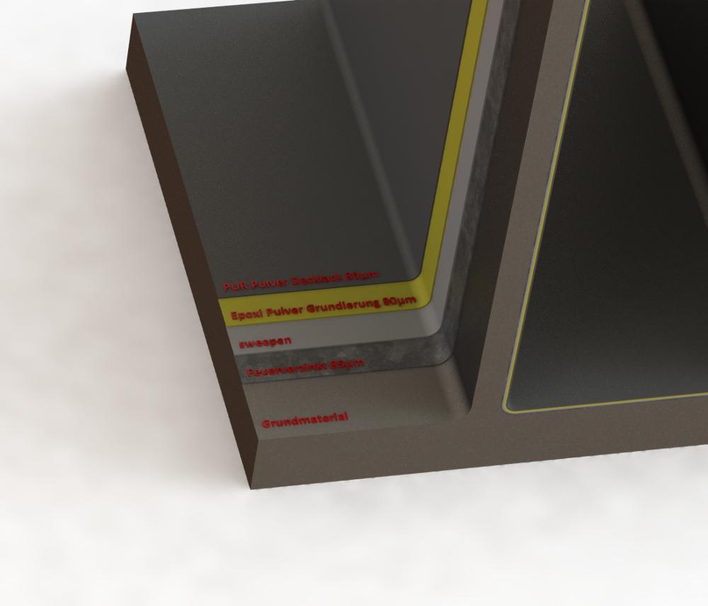 Duplex-Beschichtung