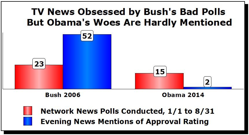 Chart provided by Media Research Center.