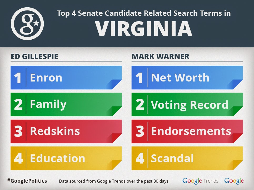 GPE_List_Virginia-v2