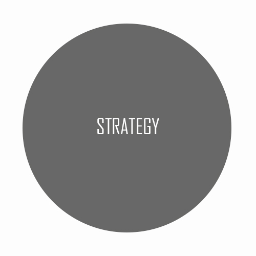 strategy-10twelve-marketing-creative-agency-business-planning-start-ups-business-growth.jpg