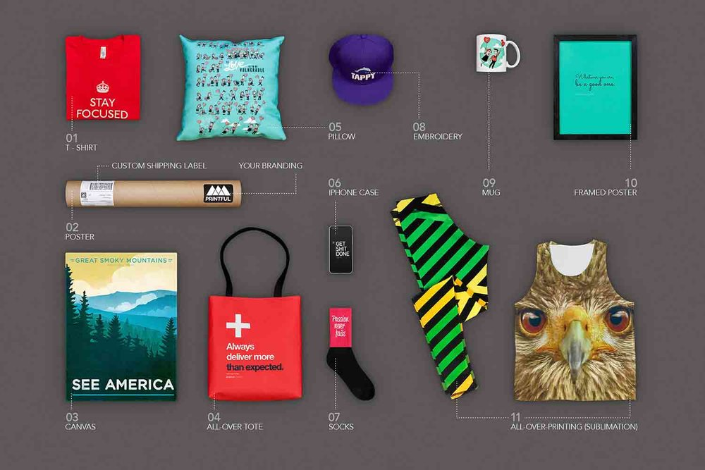 printful-dropshipping-businesses-design-products-sell-10twelve.jpg
