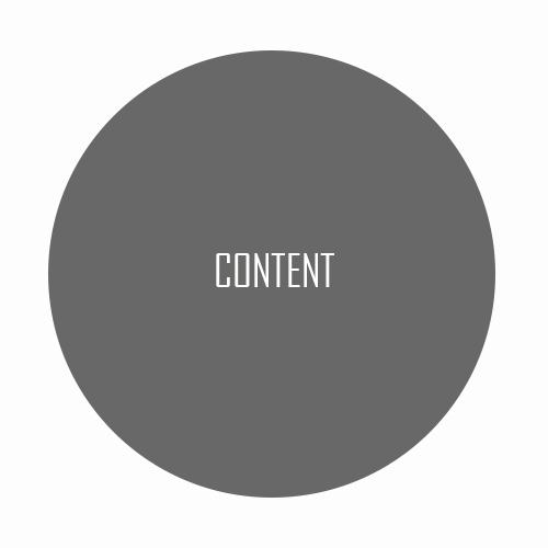 content-development-strategy
