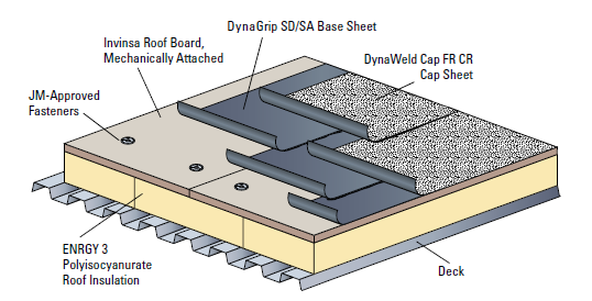 Roof System Components.png